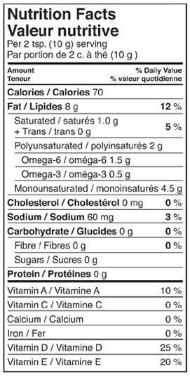 Nutritional Info - Lactantia®  Olivina Margarine