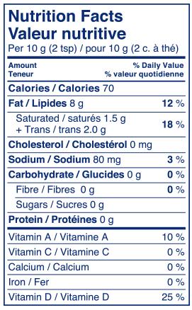 Nutritional Info - Parkay Margarine