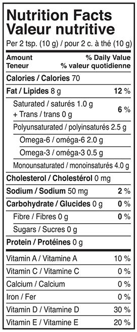 Nutritional Info - Lactantia® Healthy Attitude Omega 3 Margarine