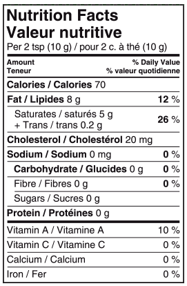 Nutritional Info - Lactantia® My Country® Unsalted Butter