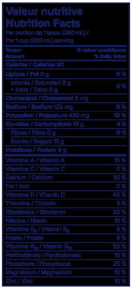 Information nutritionnelle - Lait sans lactose écrémé Lactantia®