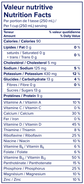 Nutritional Info - Lactantia® Lactose Free Skim Milk
