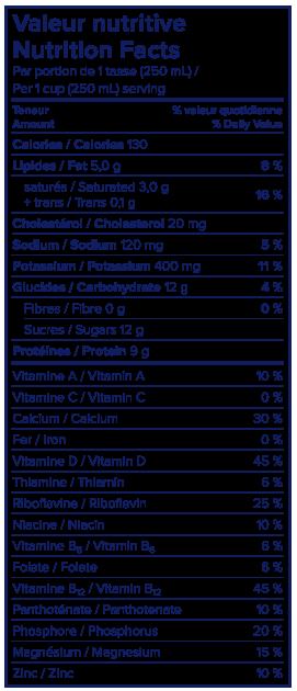 Nutritional Info - Lactantia® PūrFiltre Organic 2 % Milk