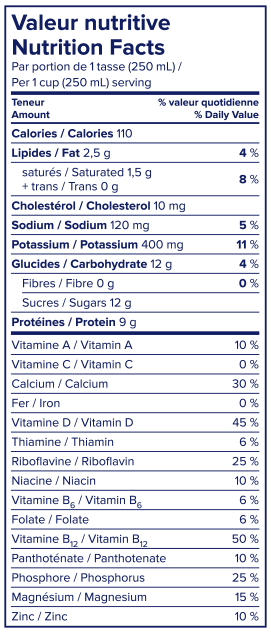 Information nutritionnelle - Lait Lactantia® PūrFiltre 1 %