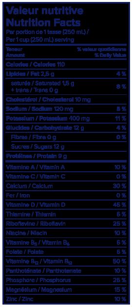 Nutritional Info - Lactantia® PūrFiltre Organic 1 % Milk