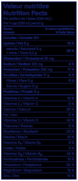 Information nutritionnelle - Lait Lactantia® PūrFiltre 3.25 %