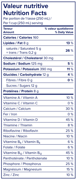 Nutritional Info - Lactantia® PūrFiltre 3.25 % Milk