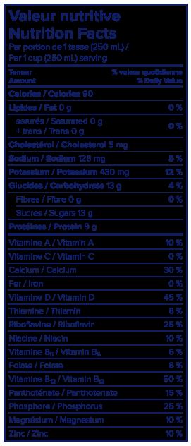 Information nutritionnelle - Lait écrémé PūrFiltre Lactantia®