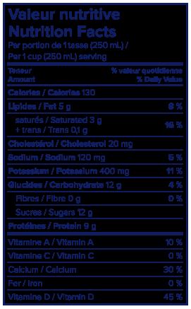 Information nutritionnelle - Lait Lactantia® PūrFiltre 2 %