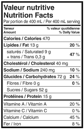 Nutritional Info - Lactantia® Chocolate Milkshake