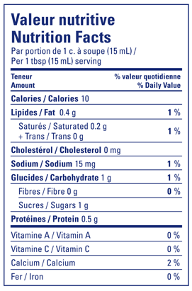 Nutritional Info - Lactantia® Fat Free Creamer