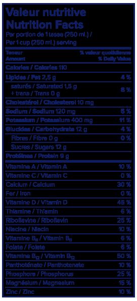 Nutritional Info - Lactantia® Lactose Free 1 % Milk