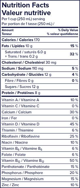 Nutritional Info - Lactantia® PūrFiltre Organic 3.8 % Milk