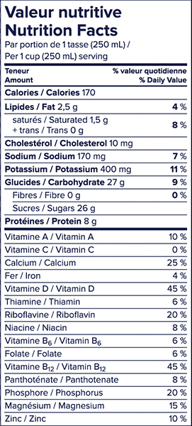 Nutritional Info - Lactantia® Lactose Free 1 % Chocolate Milk